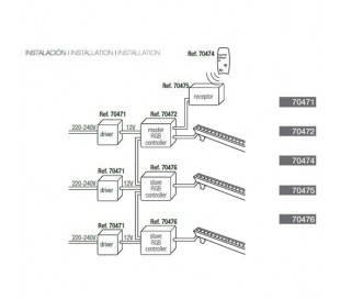 Récepteur LED capteur RVB aller